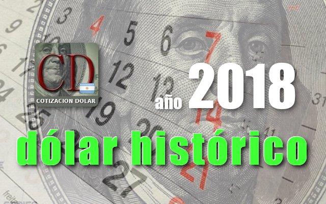 Dólar Histórico del Año 2018 - Cotización histórica del dólar en Argentina