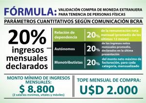 Nuevo ingreso mínimo para comprar divisas.