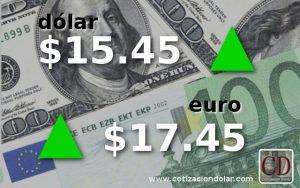 Cotizacion27/06/2016 subieron el dólar y el euro