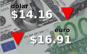 El dólar y el euro en baja