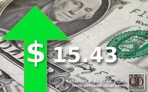 Sube el dölar a $ 15.43