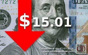 El dólar sigue bajando a $ 15.01