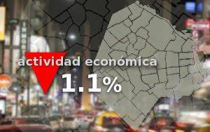 Cayo 1.1% actividad económica en CABA