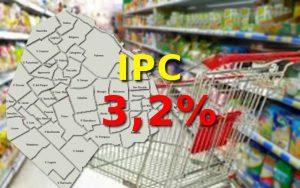 IPC 3,2% en junio en CABA