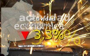 Cayó 3,3% actividad económica en provincia de Buenos Aires