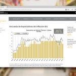 Cif: En agosto estiman inflaci�n de 25%