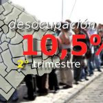 Desocupaci�n en CABA 10,5% 2do trimestre