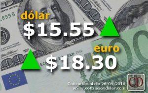 26/09/2016 sube dólar $ 15,55 y euro $ 18,30