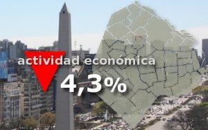 Cayó la actividad económica en CABA