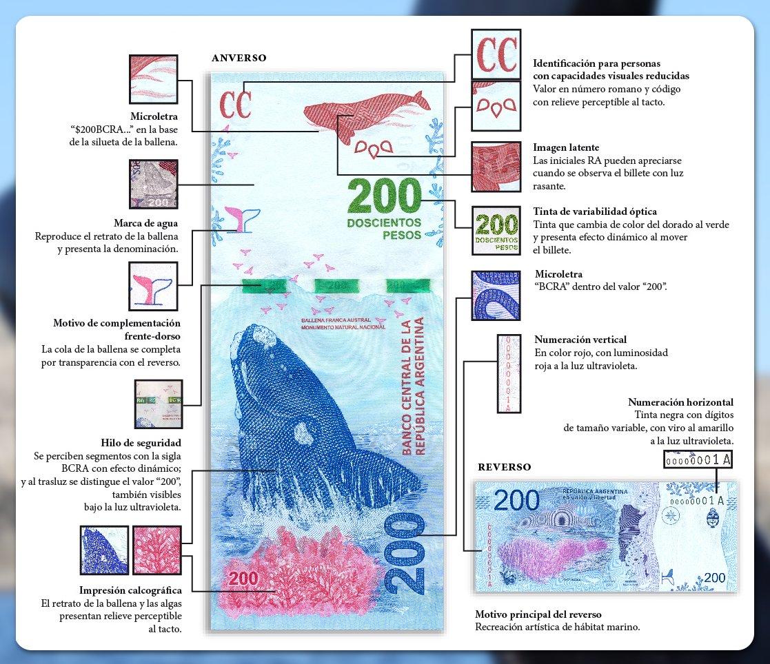 السعر 200 100 Dolar: » Fue Presentado El Billete De $200 En Puerto Madryn
