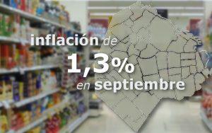CABA inflación de 1,3% en septiembre