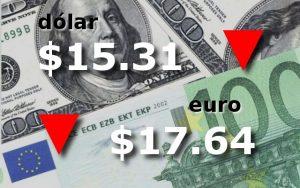 Cotizacion 24-10-2016 dólar y euro en baja