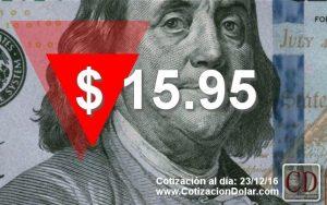 23-12-2016 baja el dólar a $15,95