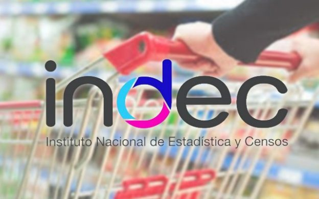 INDEC Canasta Básica Total