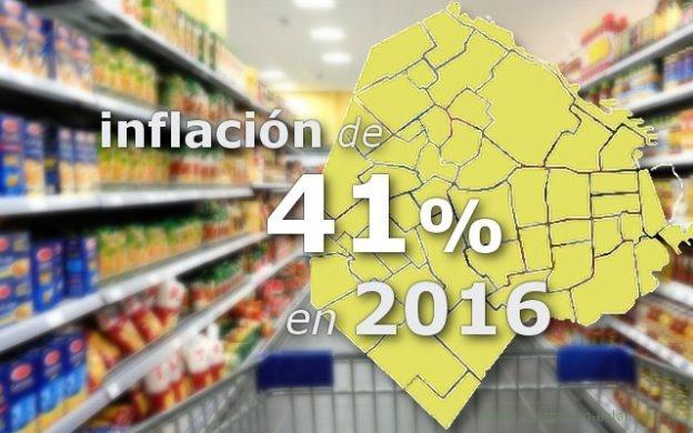 C.A.B.A. inflación del 41% en 2016