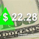 Sube el dolar hoy a $22,28