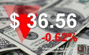 08-11-2018 baja dolar hoy $36,56