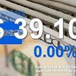 El dólar comienza sin variantes el último día de la semana